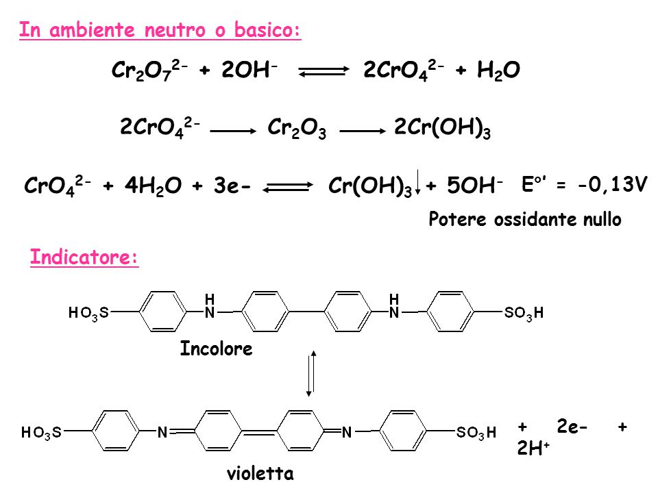 CrO42- + 4H2O + 3e- Cr(OH)3 + 5OH-