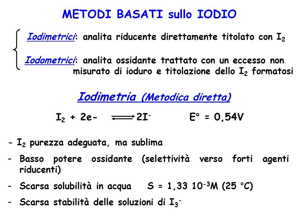 METODI BASATI sullo IODIO Iodimetria (Metodica diretta)