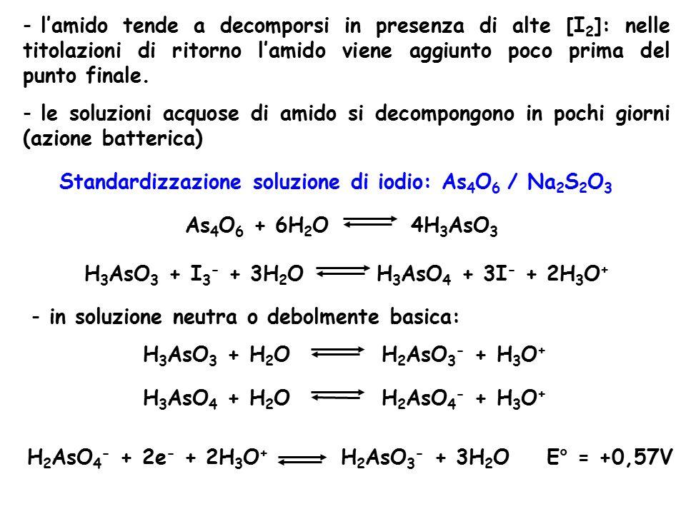 Standardizzazione soluzione di iodio: As4O6 / Na2S2O3