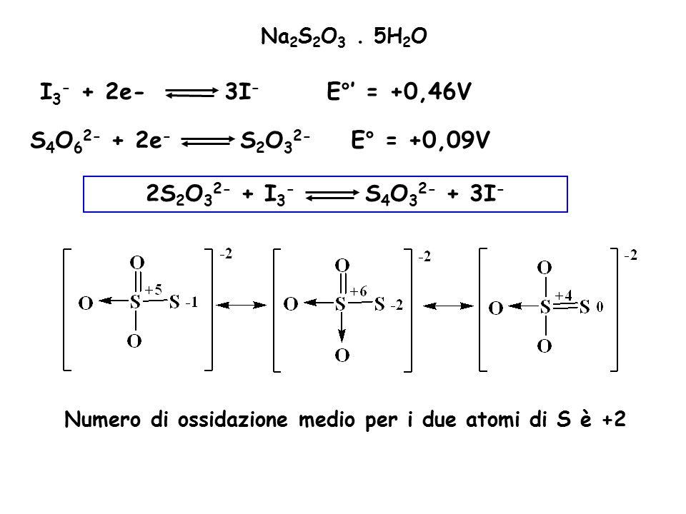 Numero di ossidazione medio per i due atomi di S è +2