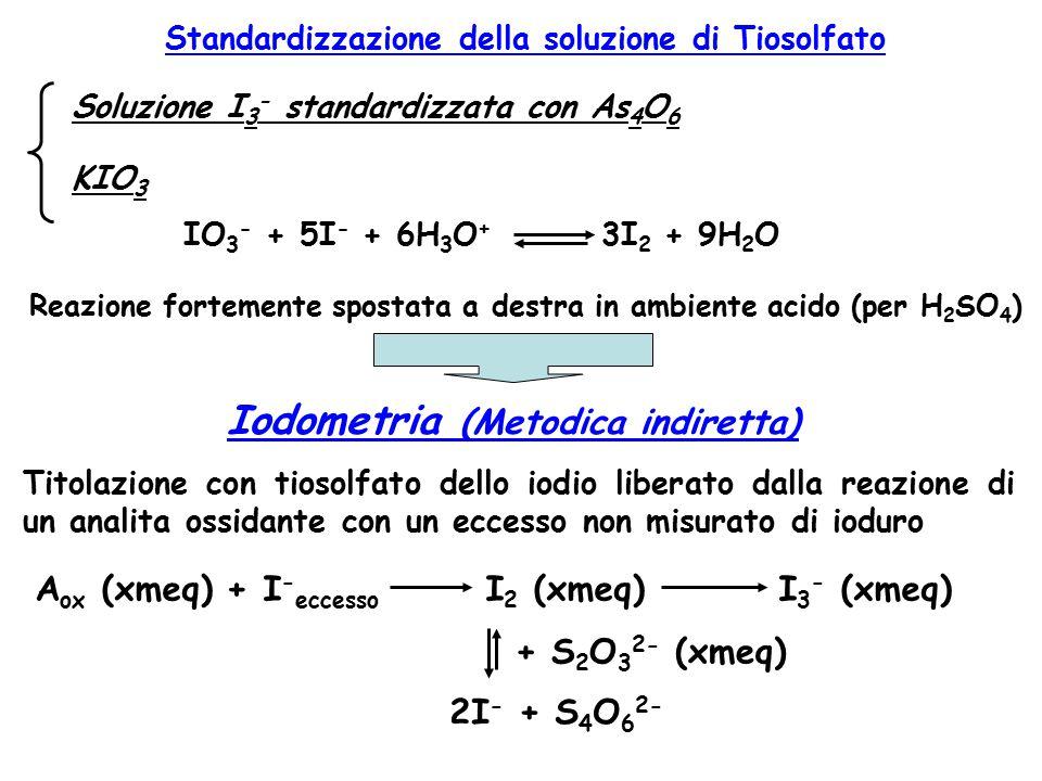 Iodometria (Metodica indiretta)