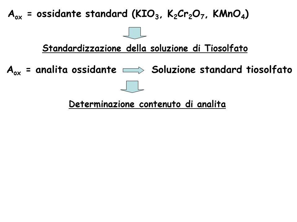 Aox = ossidante standard (KIO3, K2Cr2O7, KMnO4)