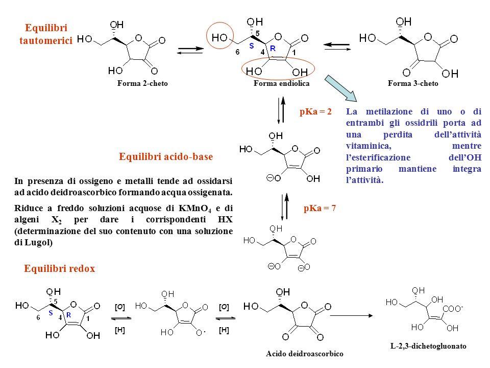 Equilibri tautomerici Acido deidroascorbico