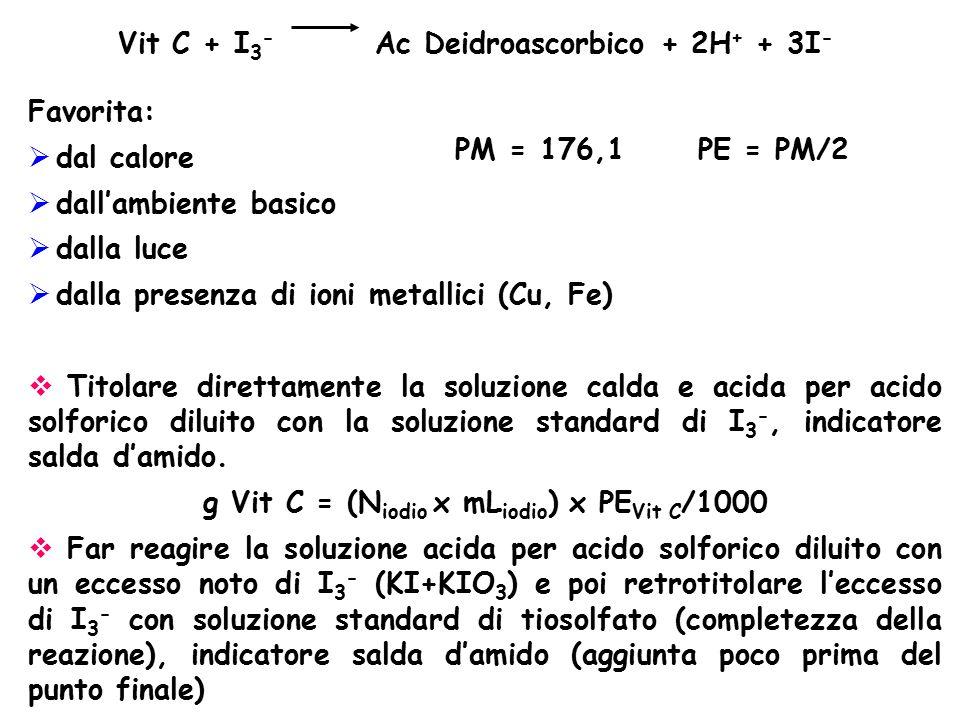 Vit C + I3- Ac Deidroascorbico + 2H+ + 3I-