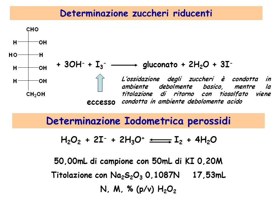Determinazione Iodometrica perossidi
