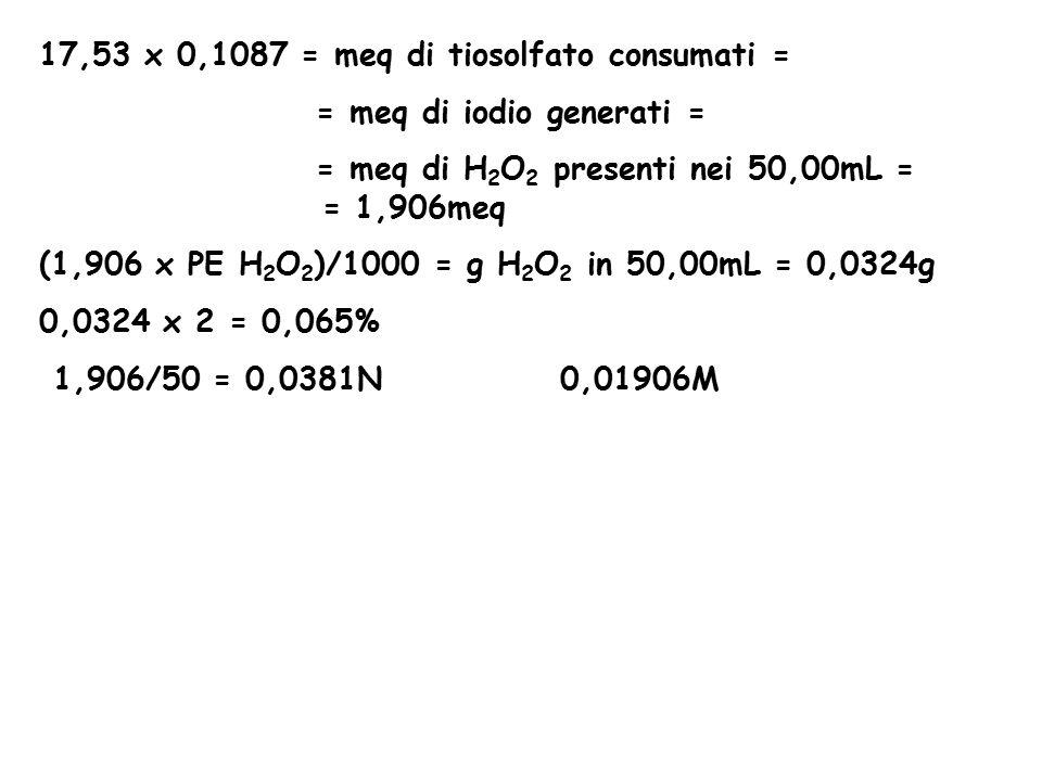 17,53 x 0,1087 = meq di tiosolfato consumati =