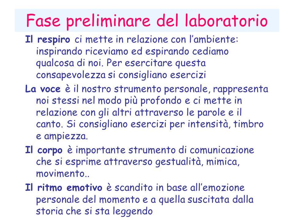 Fase preliminare del laboratorio