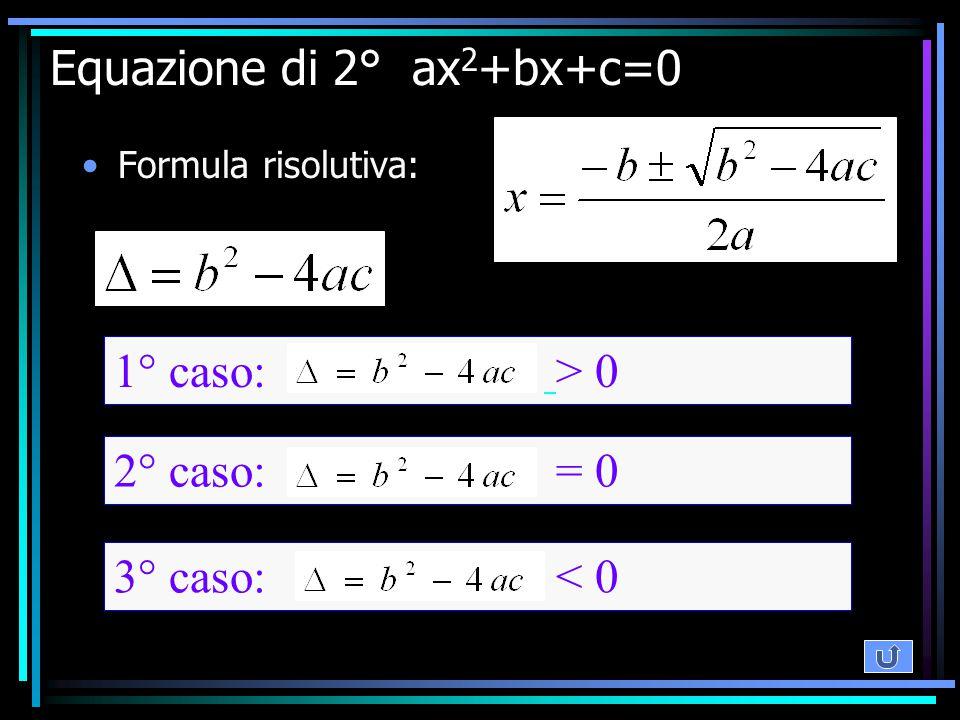Equazione di 2° ax2+bx+c=0