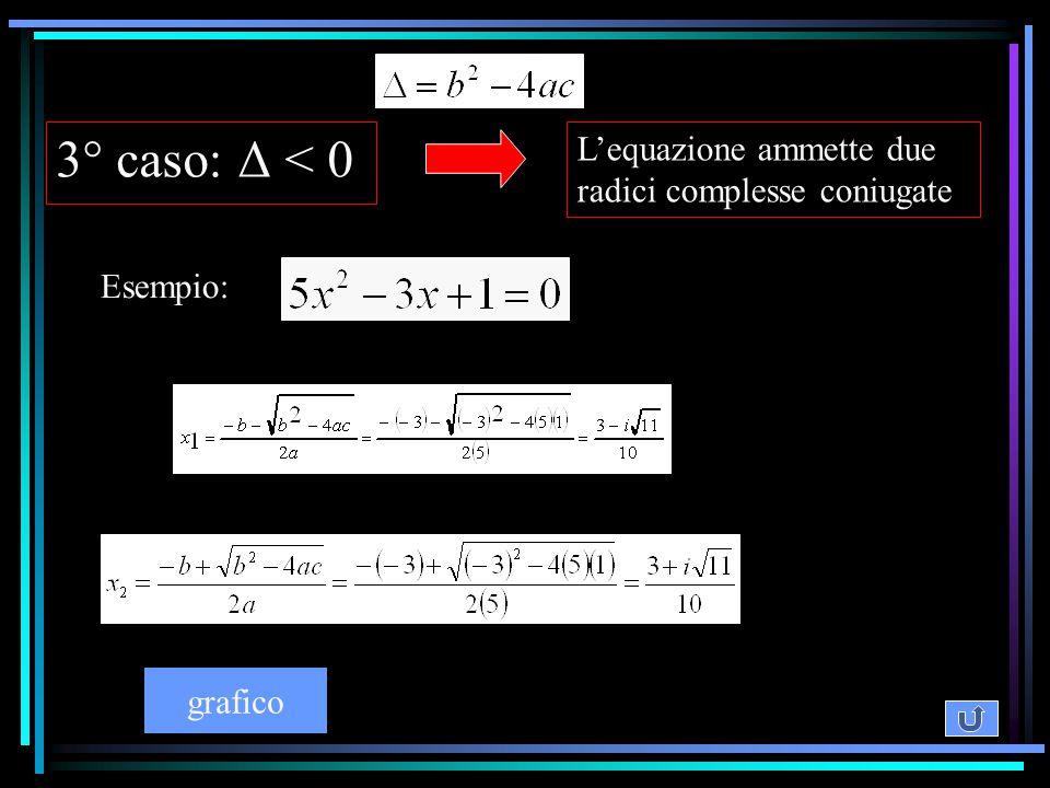 3° caso: Δ < 0 L'equazione ammette due radici complesse coniugate