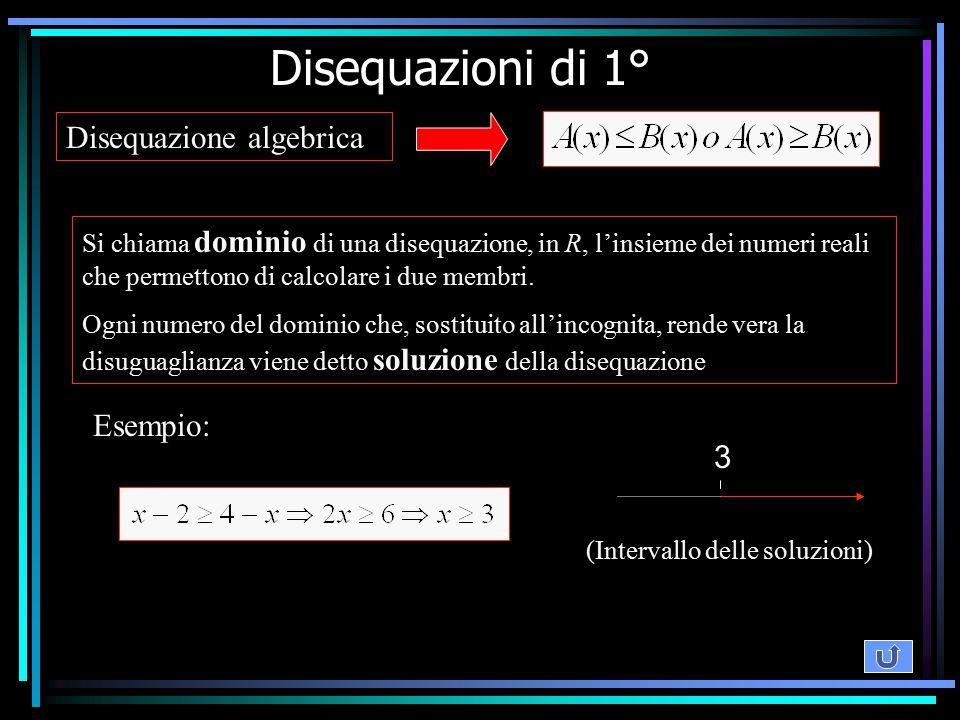 Disequazioni di 1° Disequazione algebrica Esempio: 3