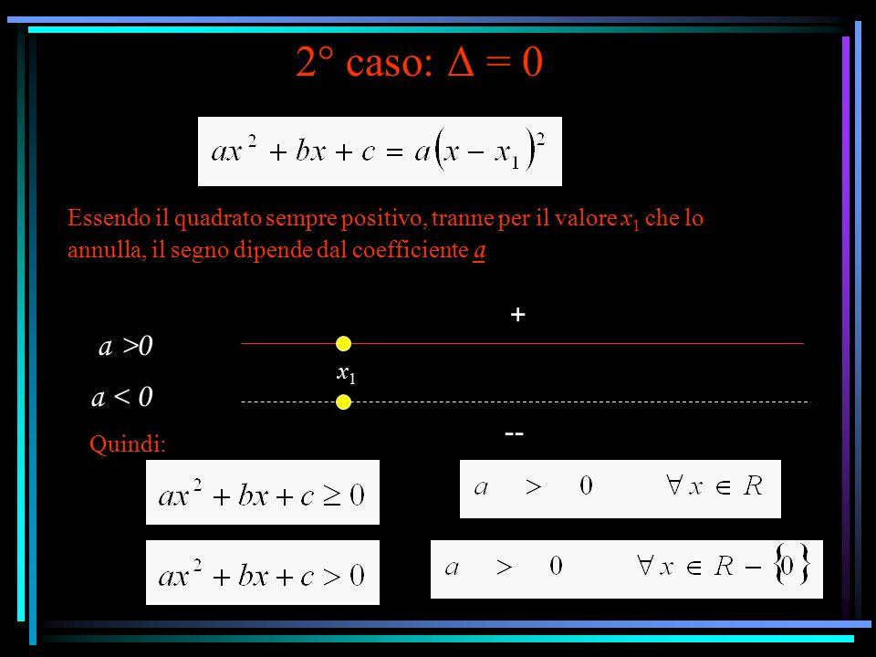 2° caso: Δ = 0 a >0 a < 0 + --