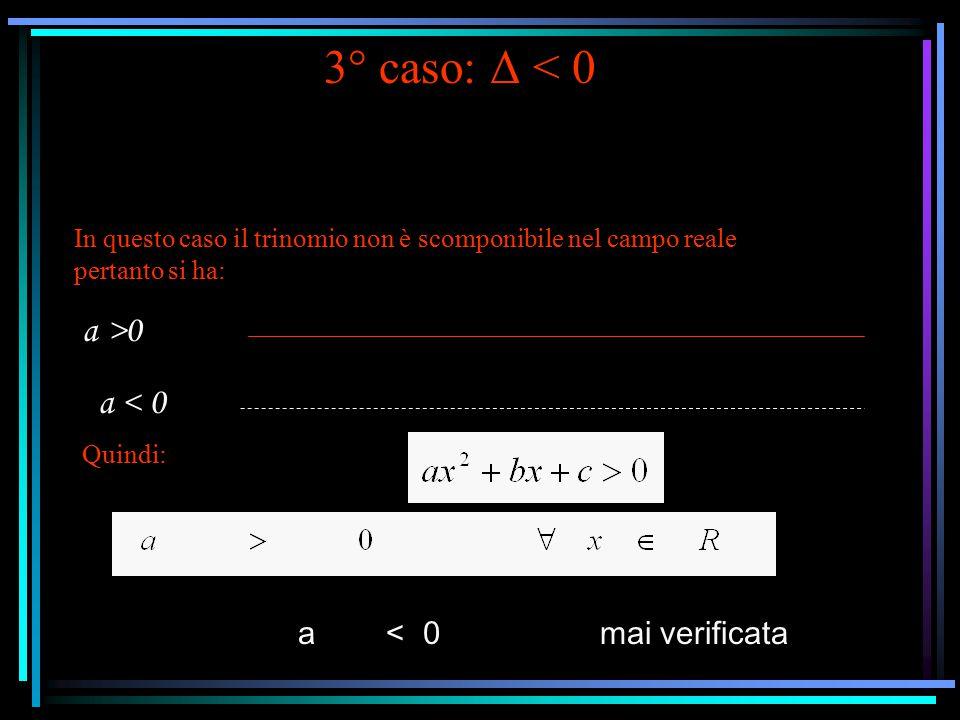 3° caso: Δ < 0 a >0 a < 0 a < 0 mai verificata