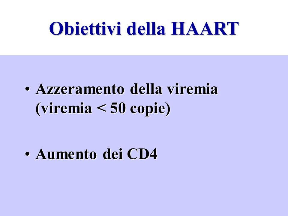 Obiettivi della HAART Azzeramento della viremia (viremia < 50 copie) Aumento dei CD4