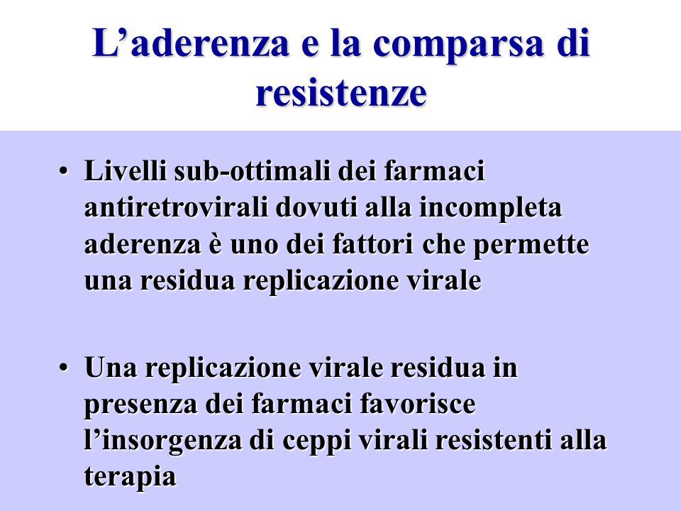 L'aderenza e la comparsa di resistenze