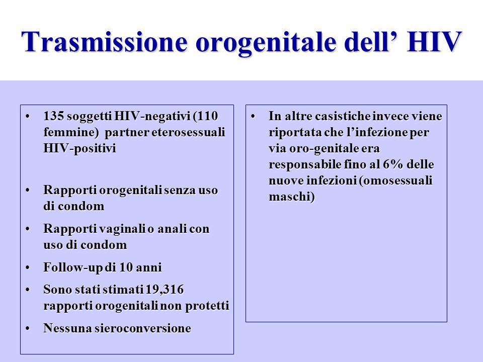 Trasmissione orogenitale dell' HIV
