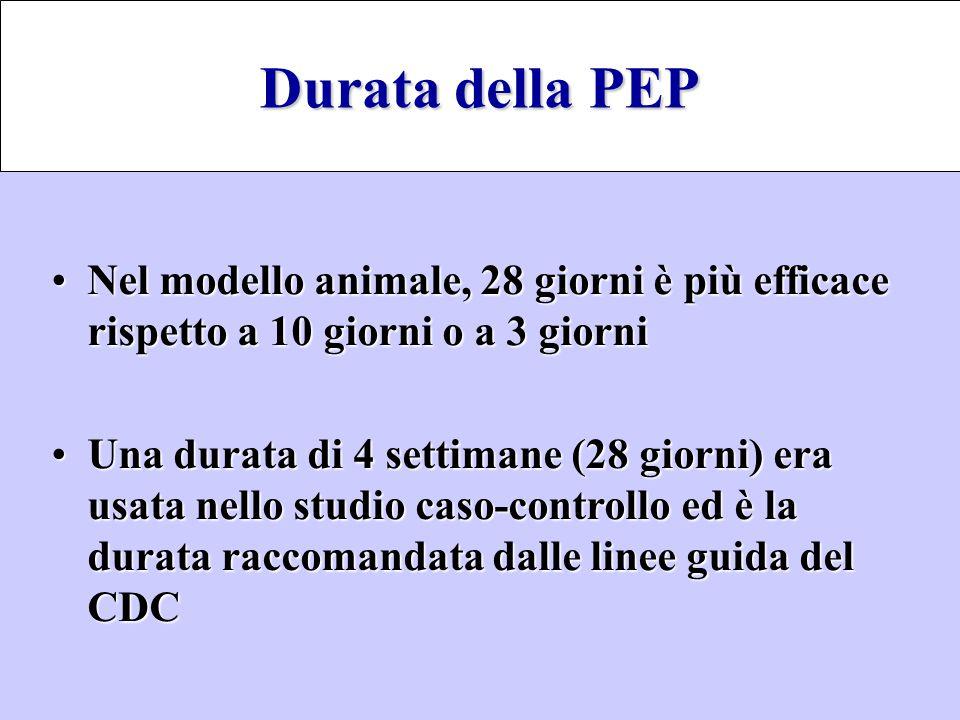 Durata della PEP Nel modello animale, 28 giorni è più efficace rispetto a 10 giorni o a 3 giorni.