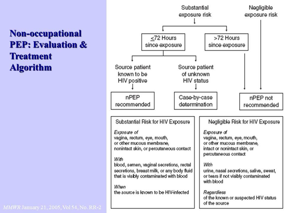 Non-occupational PEP: Evaluation & Treatment Algorithm