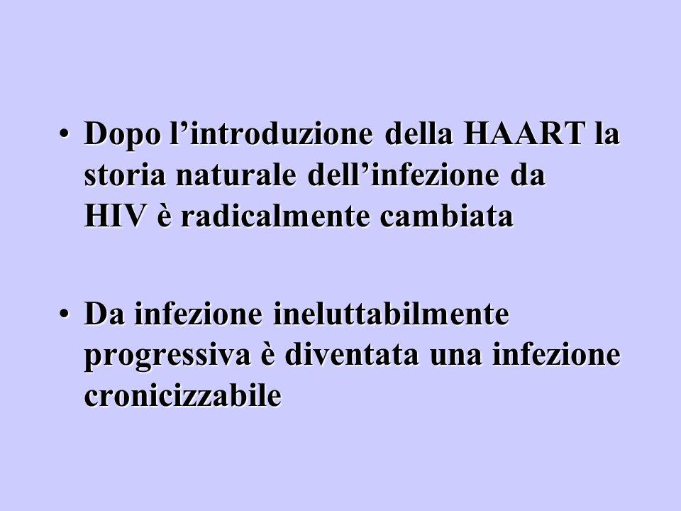 Dopo l'introduzione della HAART la storia naturale dell'infezione da HIV è radicalmente cambiata