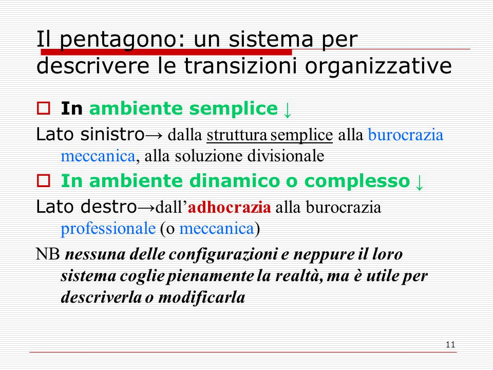Il pentagono: un sistema per descrivere le transizioni organizzative