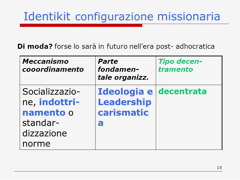 Identikit configurazione missionaria