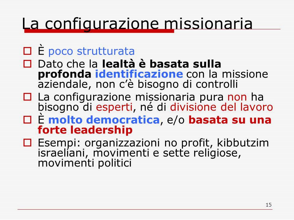 La configurazione missionaria