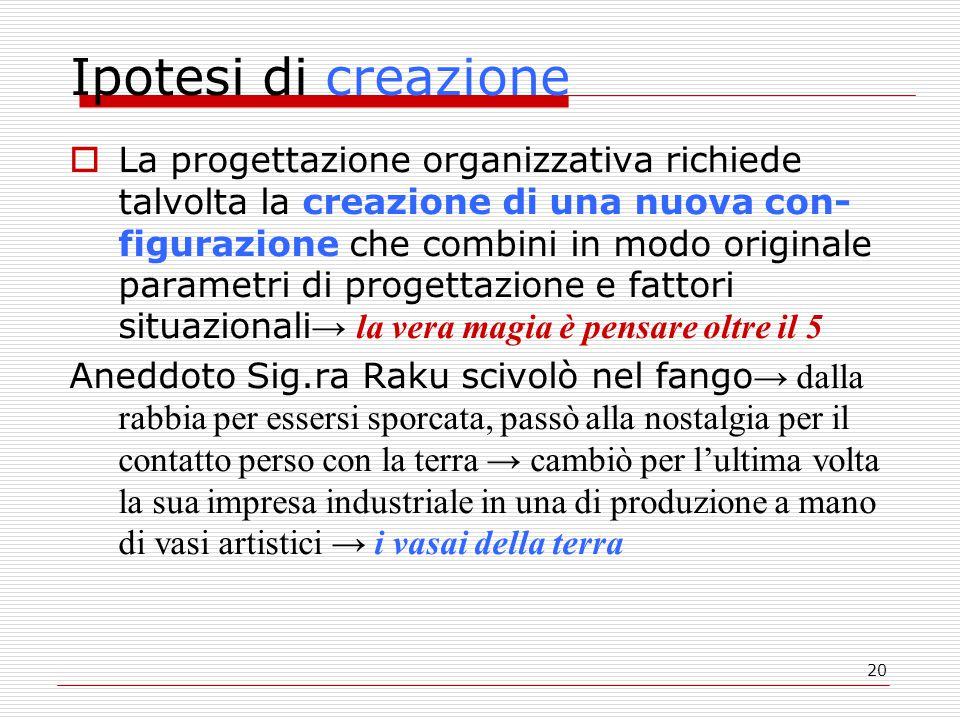 Ipotesi di creazione