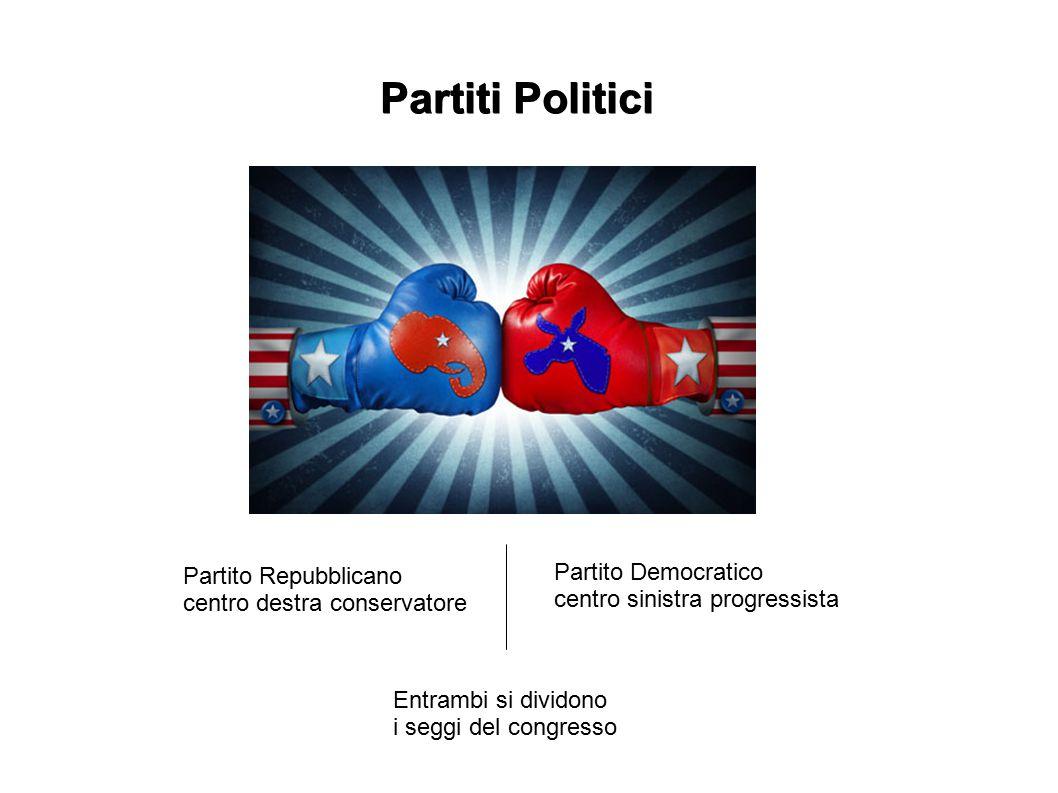 Partiti Politici Partito Democratico Partito Repubblicano