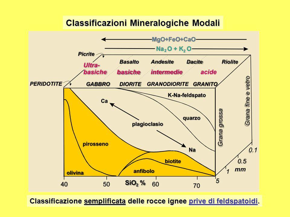 Classificazioni Mineralogiche Modali