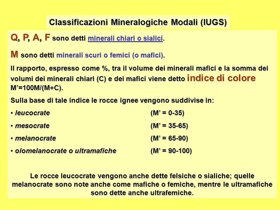 Classificazioni Mineralogiche Modali (IUGS)