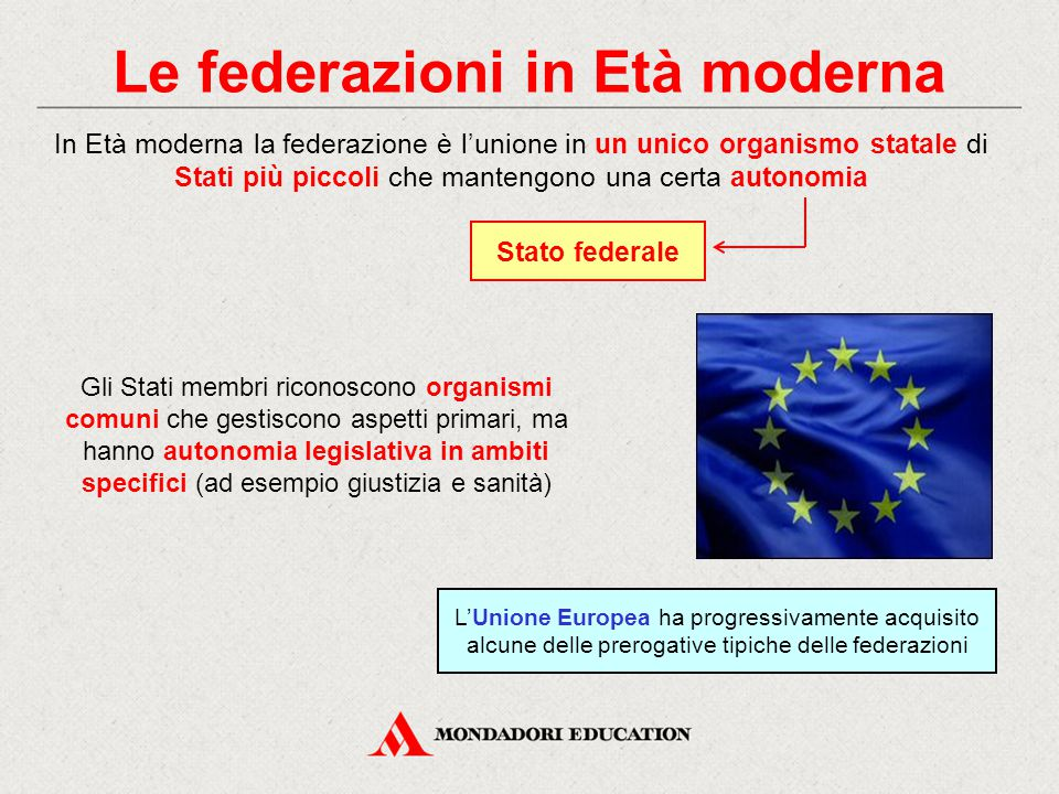 Le federazioni in Età moderna