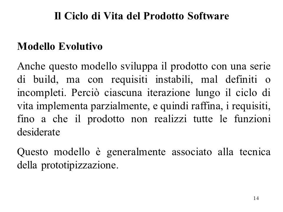 Il Ciclo di Vita del Prodotto Software