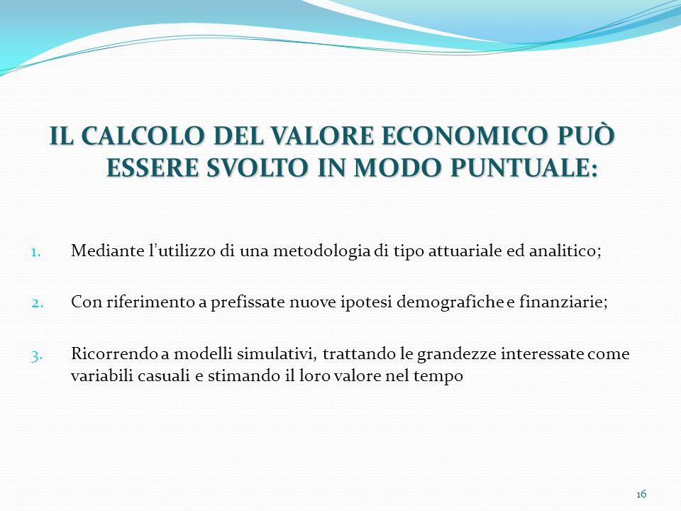 IL CALCOLO DEL VALORE ECONOMICO PUÒ ESSERE SVOLTO IN MODO PUNTUALE: