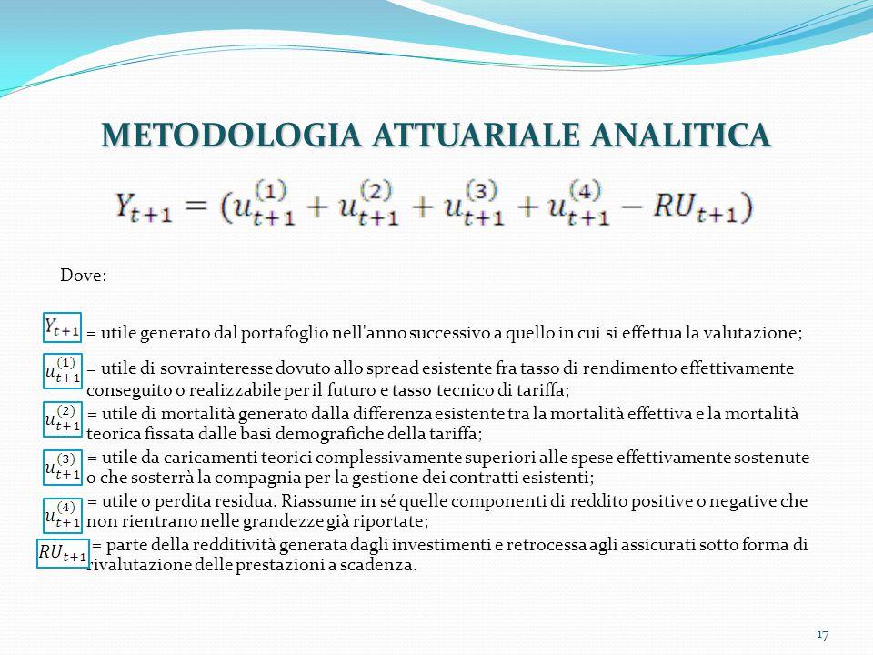 METODOLOGIA ATTUARIALE ANALITICA