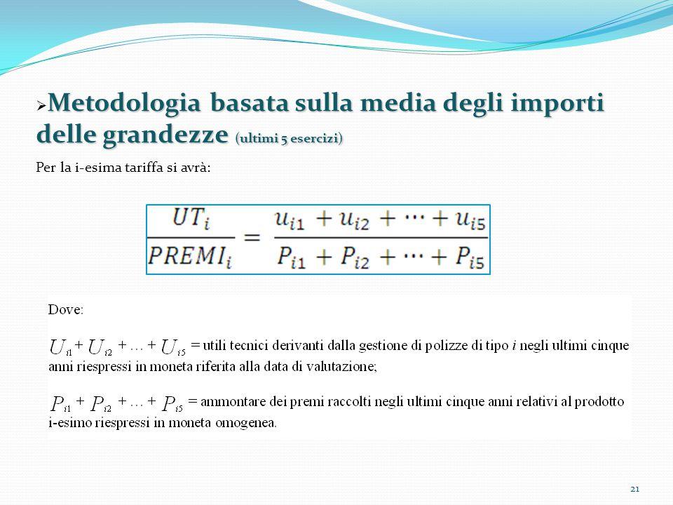 Metodologia basata sulla media degli importi delle grandezze (ultimi 5 esercizi)