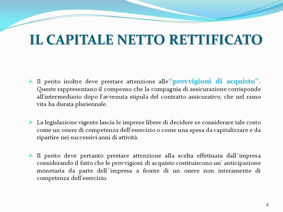 IL CAPITALE NETTO RETTIFICATO