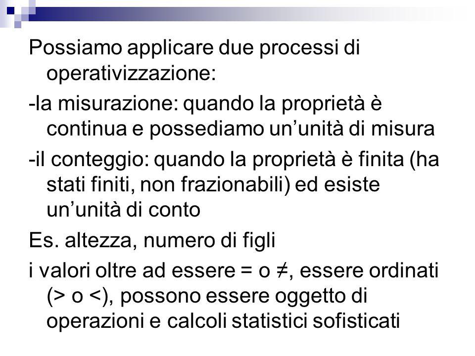 Possiamo applicare due processi di operativizzazione: