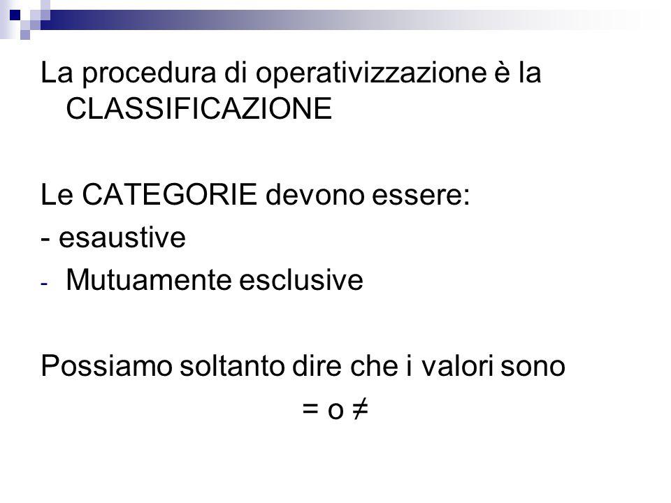 La procedura di operativizzazione è la CLASSIFICAZIONE
