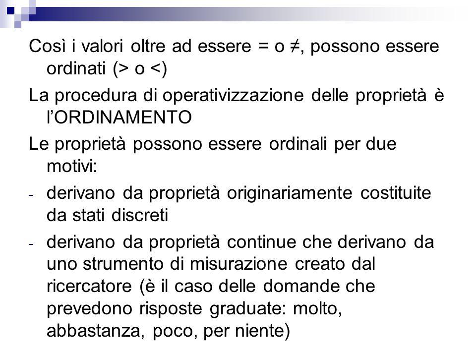 Così i valori oltre ad essere = o ≠, possono essere ordinati (> o <)