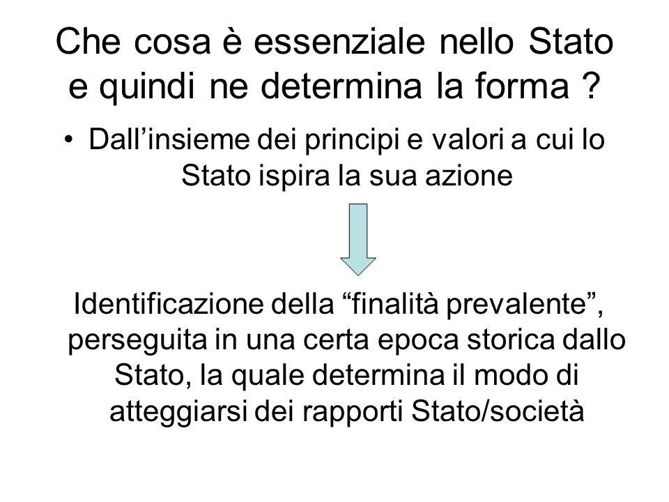 Che cosa è essenziale nello Stato e quindi ne determina la forma