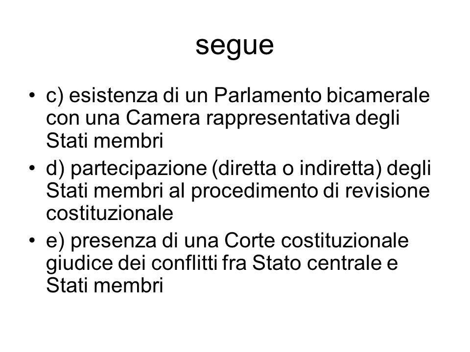 segue c) esistenza di un Parlamento bicamerale con una Camera rappresentativa degli Stati membri.