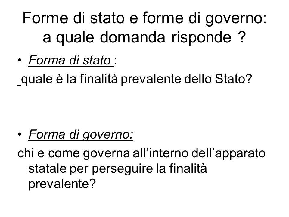 Forme di stato e forme di governo: a quale domanda risponde