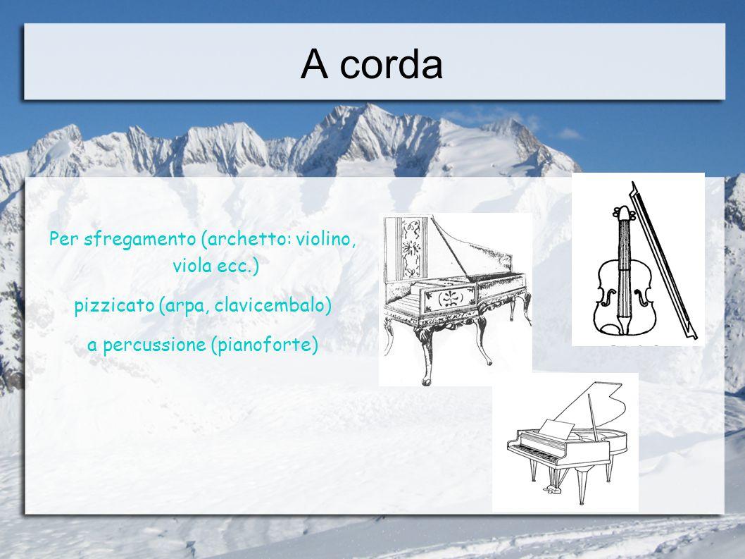 A corda Per sfregamento (archetto: violino, viola ecc.)