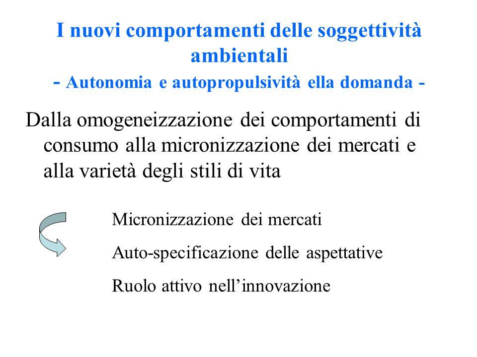 I nuovi comportamenti delle soggettività ambientali - Autonomia e autopropulsività ella domanda -