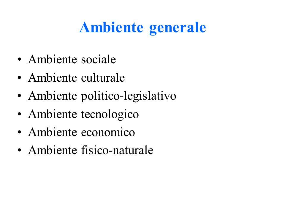 Ambiente generale Ambiente sociale Ambiente culturale