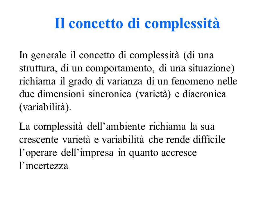 Il concetto di complessità