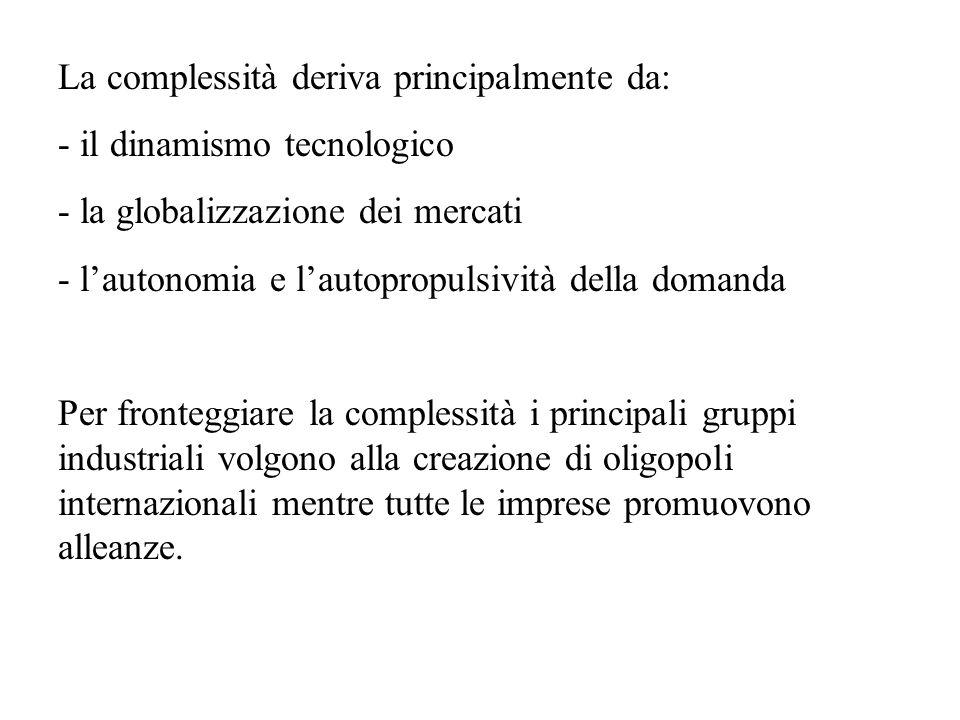 La complessità deriva principalmente da: