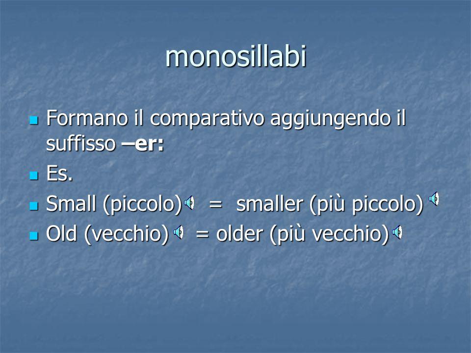 monosillabi Formano il comparativo aggiungendo il suffisso –er: Es.