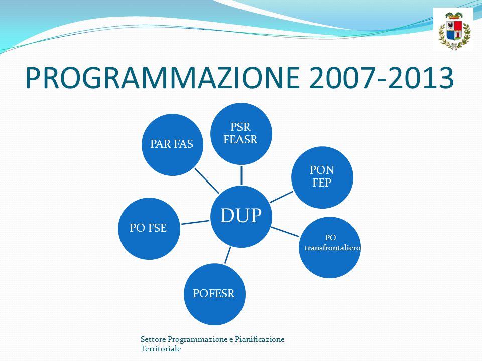 PROGRAMMAZIONE 2007-2013 PO transfrontaliero