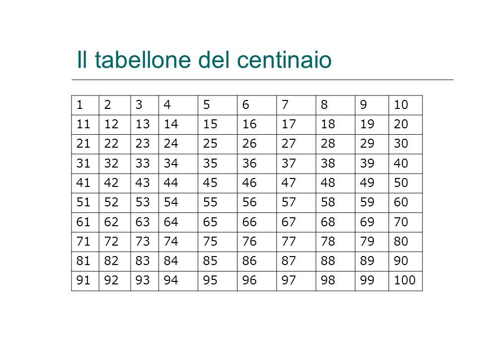 Il tabellone del centinaio