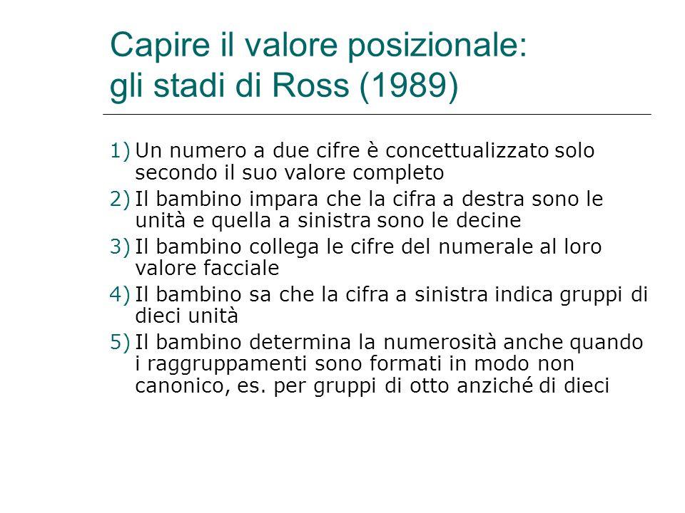 Capire il valore posizionale: gli stadi di Ross (1989)